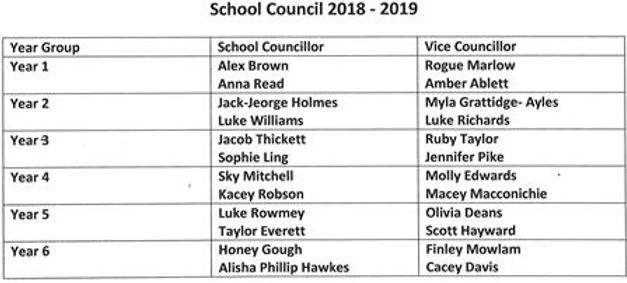 School Council List Autumn 2018 a.jpg