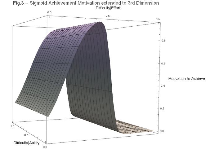 Merricks_Model_extended_3D_no_Mindset_v1