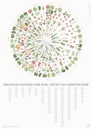2014 Illustration for Growlab Oslo