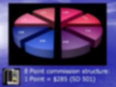 8 Point System.JPG
