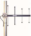 Telemetry Antenna