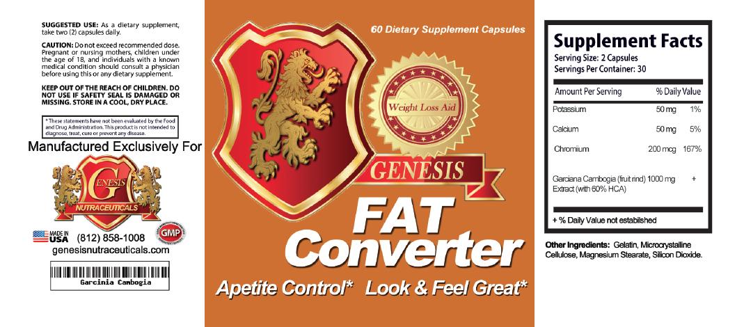 Fat Converter