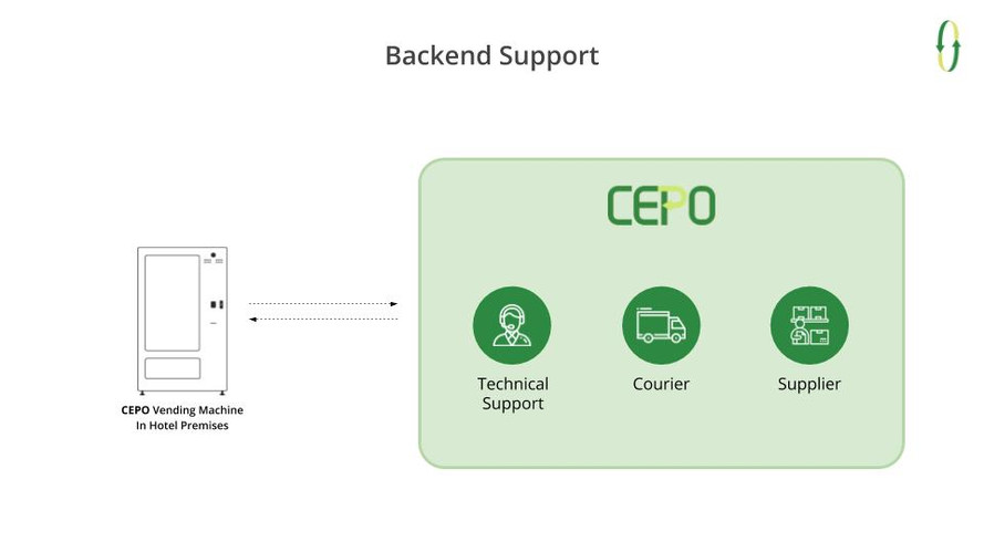 CEPO Support for Vending Machine
