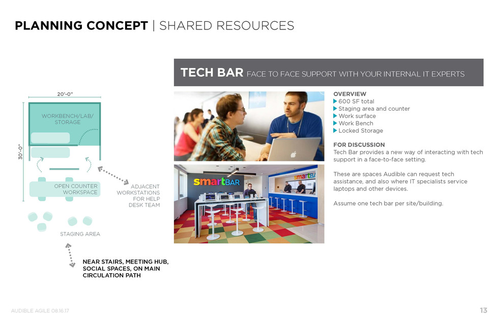 Planning Concept: Shared Resources - Tech Bar