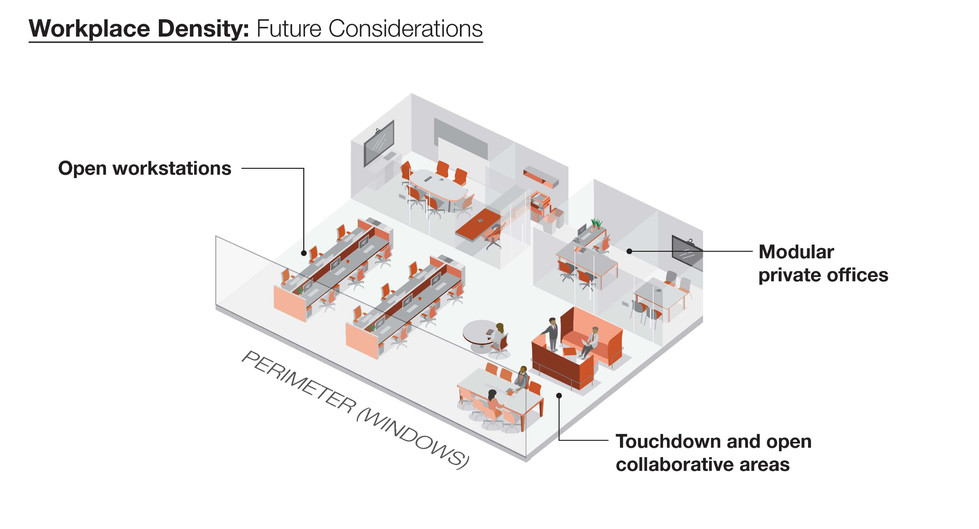 Workplace Density: Future Considerations