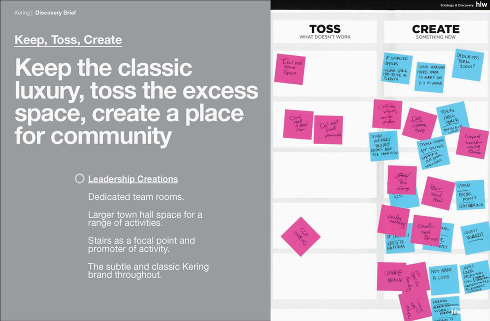 Keep, Toss, Create Visioning Exercise