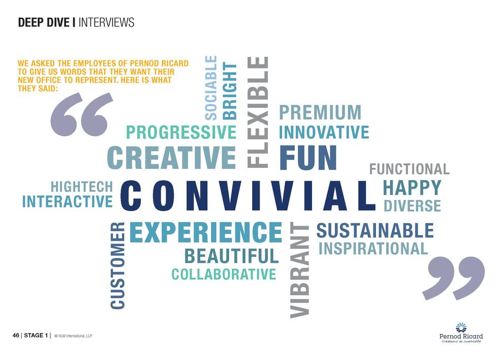Employee Interviews Feedback
