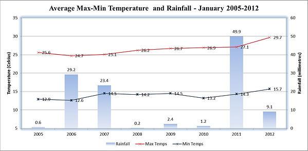 201201_Chart.jpg
