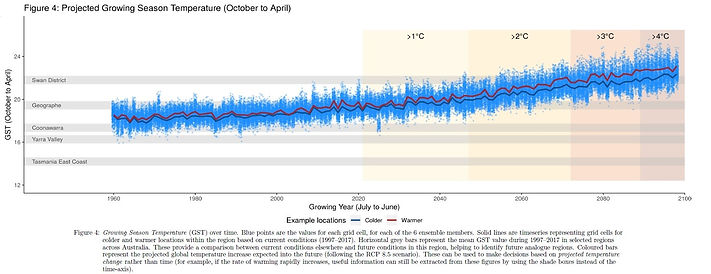 202006_Climate Change Chart.jpg