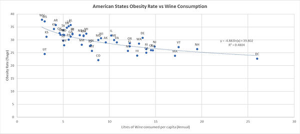 201901_Wine Consumption Graph 2.jpg
