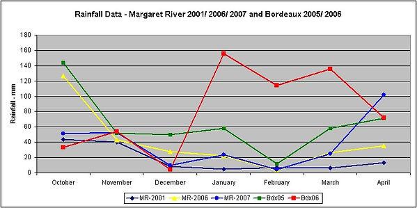 200704_Rainfall dataJPG.jpg