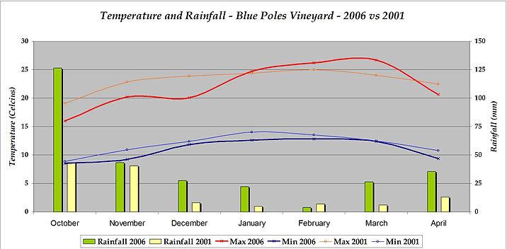 200604 Graph.JPG