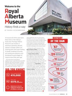 History of the Royal Alberta Museum