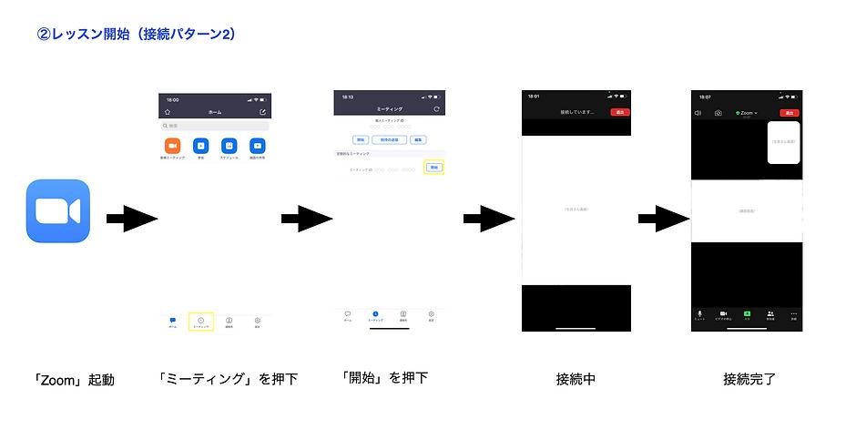 レッスン開始(接続パターン2).png