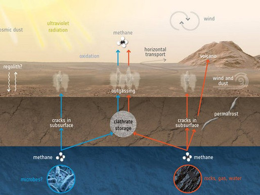Fiumi e Metano nuove conferme da Marte