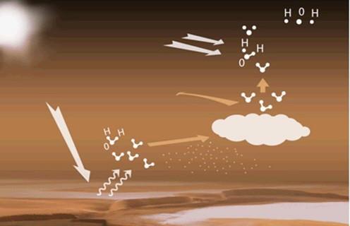 L'acqua fugge da Marte più rapidamente del previsto.