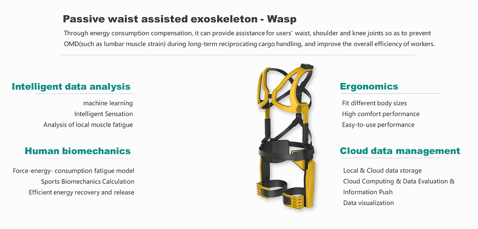 WASP Passive Exoskeleton WAIST ASSIST.pn