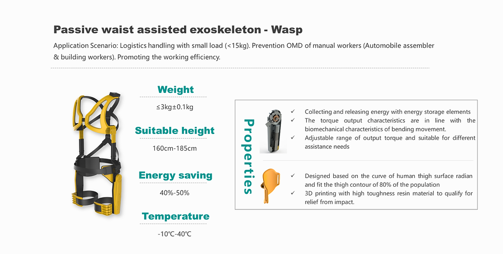 WASP Passive Exoskeleton.png