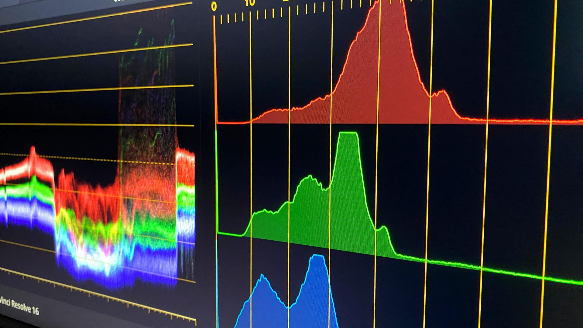 DaVinci Resolve Scopes/Waveforms