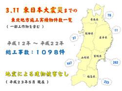 施工住宅への影響調査報告 2/9