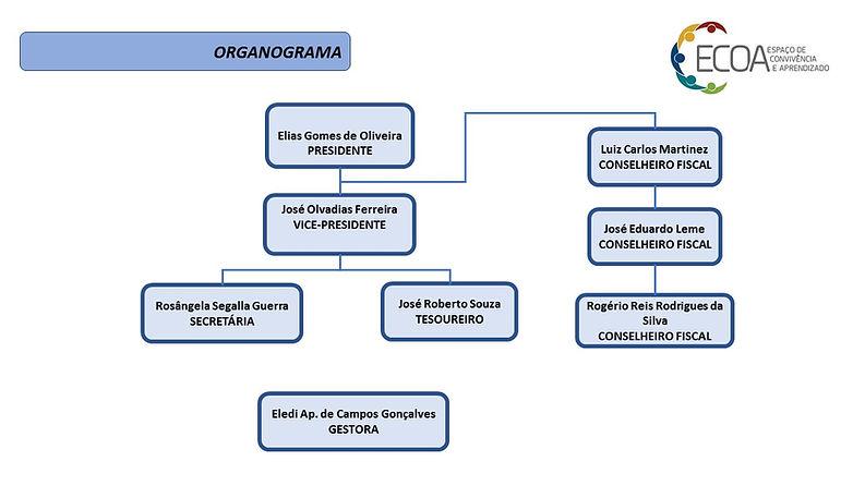 4.2 - Organograma.jpg