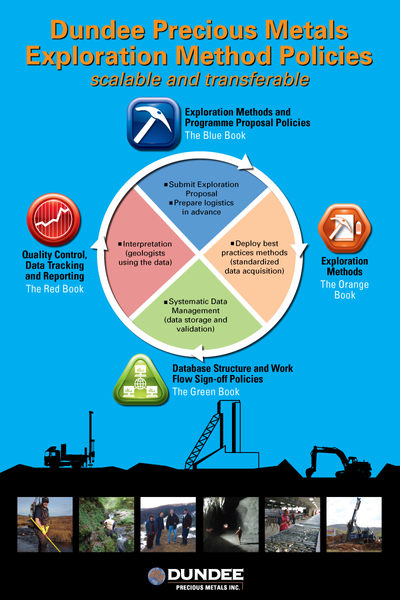 Mining exploration policy poster