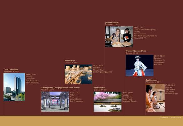 Japanese Culture Timeline.png