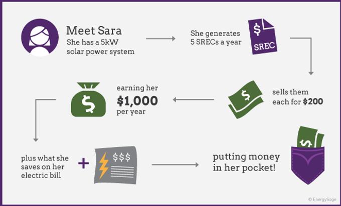 32_srecs-infographic.png