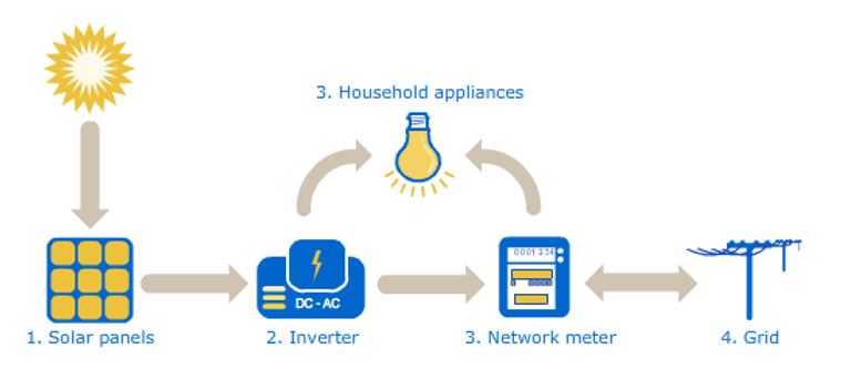 How_Solar_Power_Works (1).png