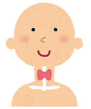 甲状腺の画像