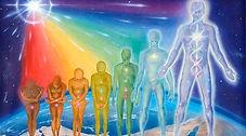 Уровни развития сознания человека