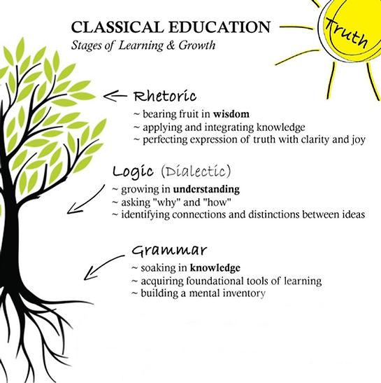 Classical_edcn_tree.jpg