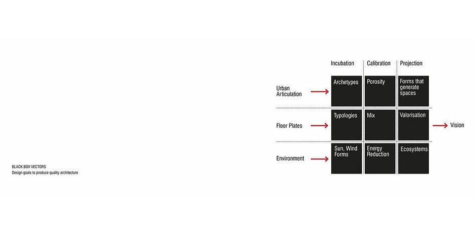 black-box-process-mossessian-architectur