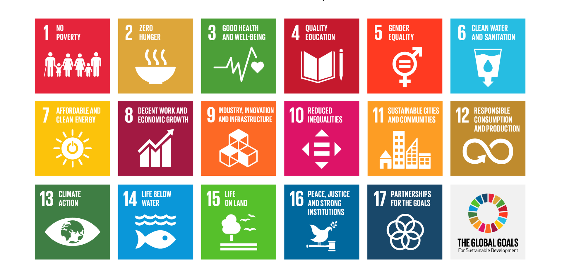 The Global Goals