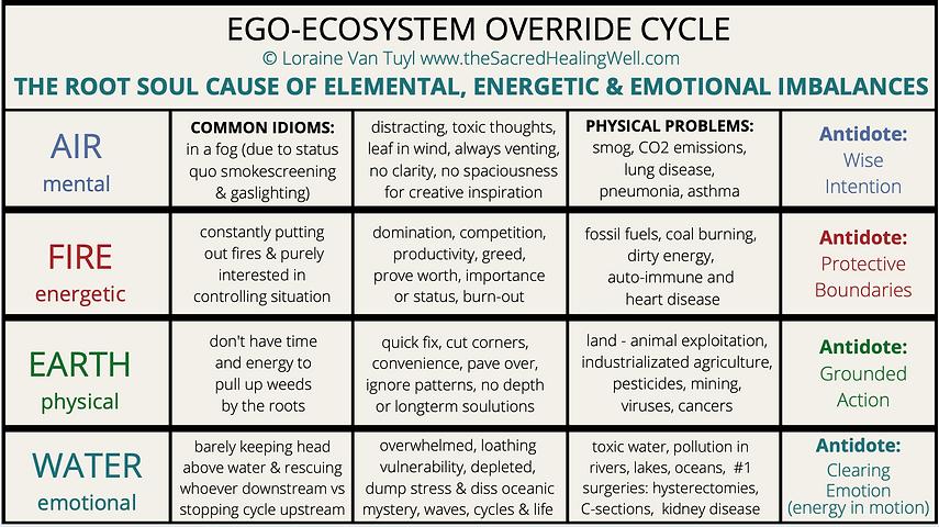 Ego-ecosystemoverride.png