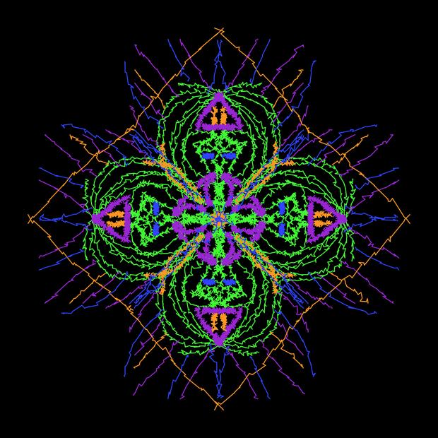 Square Mandala