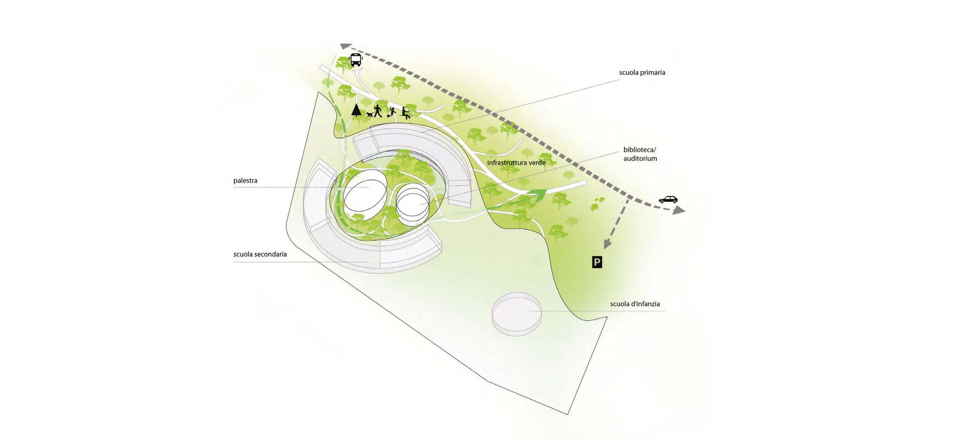 LAP Sassa - layout di progetto