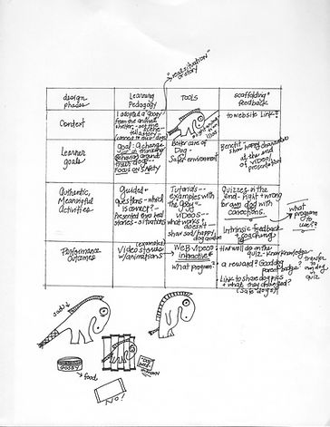Design2learningeventSwanson.jpg