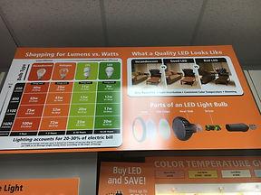 In-store Lumens vs Watts Signage.JPG