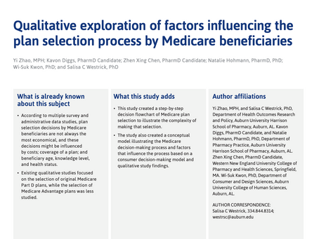 Check out our paper about Medicare plan selection among Medicare beneficiaries