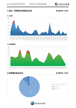 サンプル報告書2019年1月-2.png