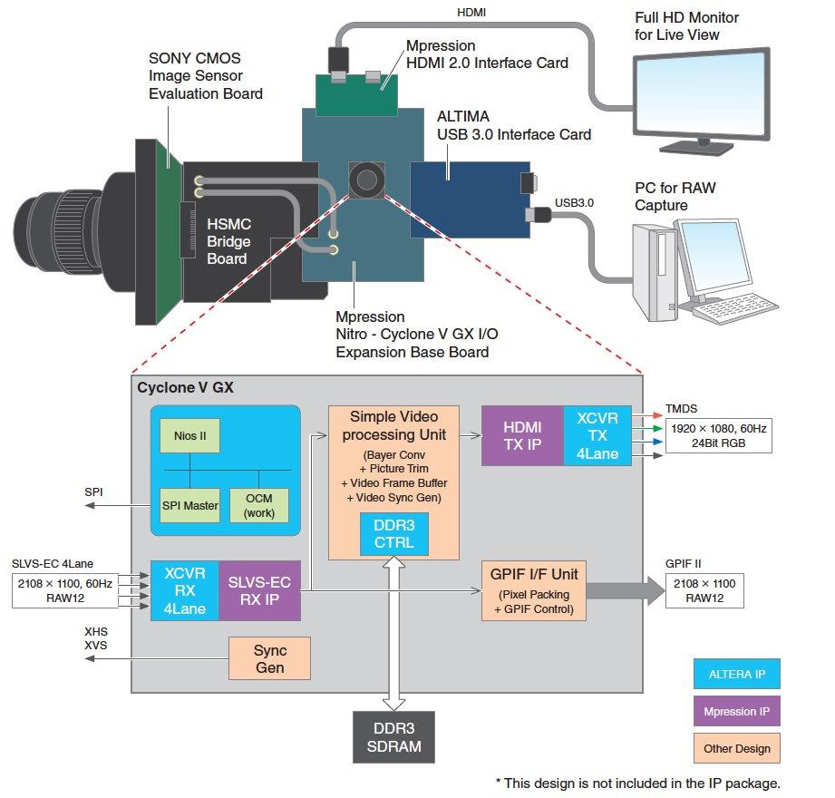 SLVS-EC Overview