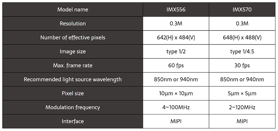 Specifications device structure.PNG