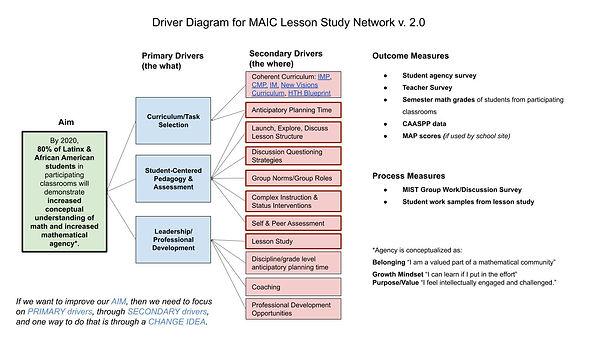 MAIC Driver Diagrams (4).jpg