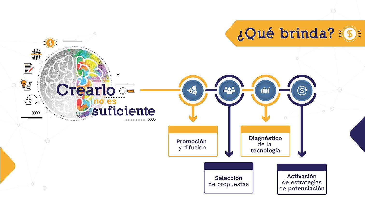 Banner 5 - Sitio web PI Minciencias-05.j