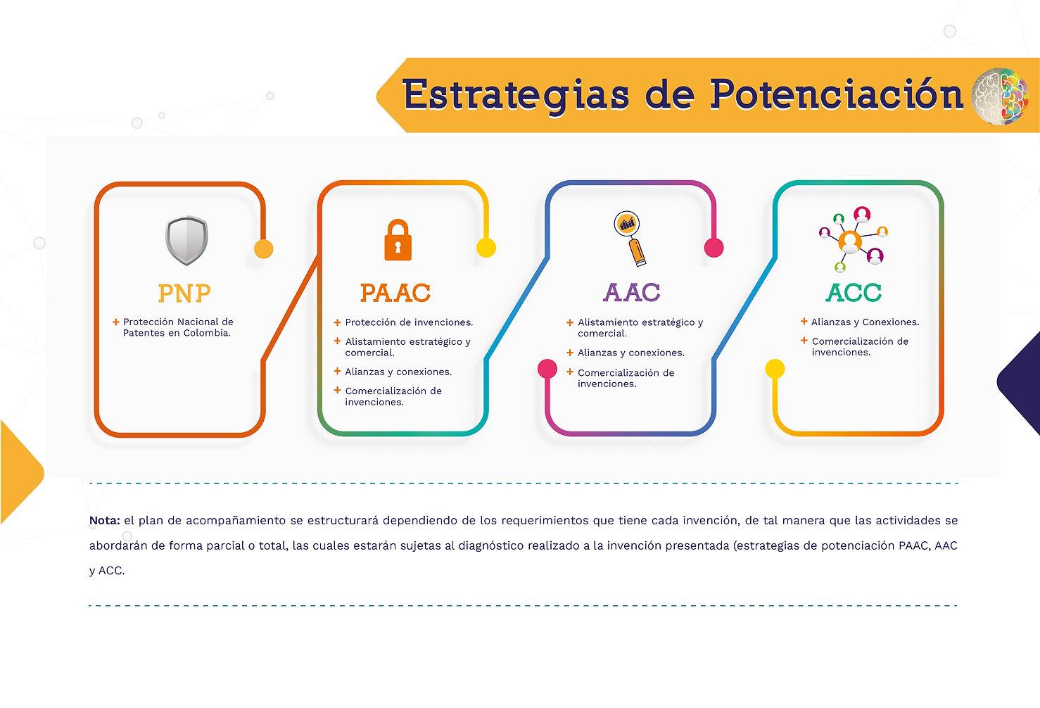 Banner 7 - Sitio web PI Minciencias-07.j