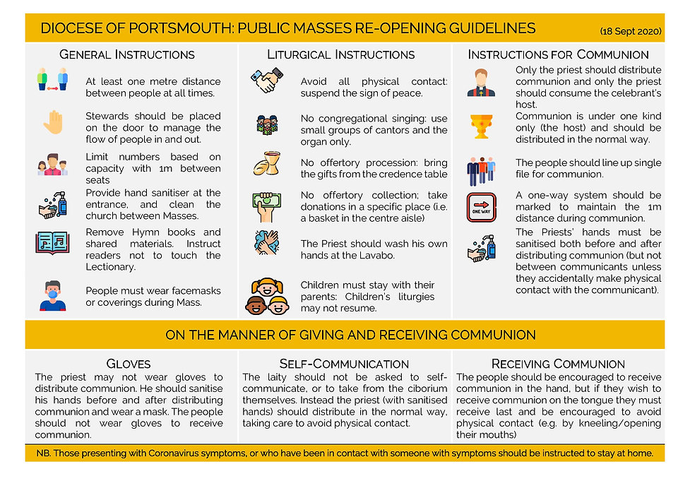 sept_amended_public_mass_guidelines_1.0-