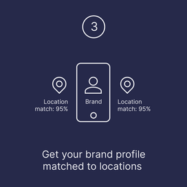 Get your brand profile matched to locations