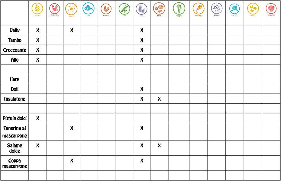 Lista allergeni-3.jpg