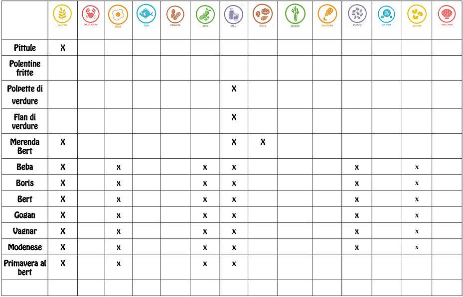 Lista allergeni-1.jpg